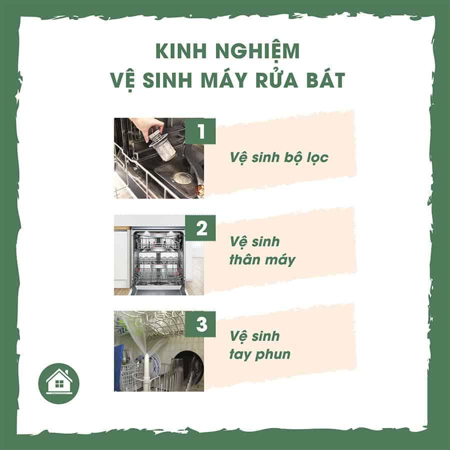 118129149 129962528802367 1653511365527799555 n Gia Dụng Đức Sài Gòn