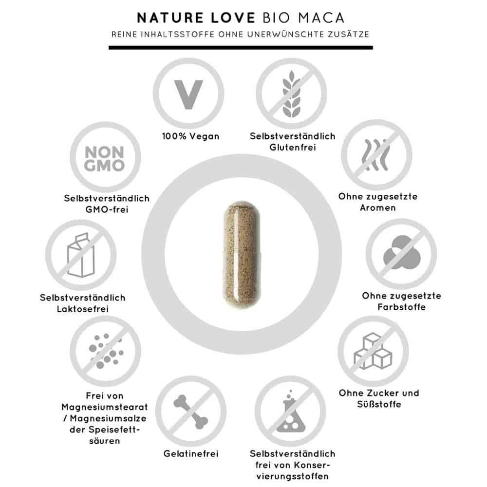 Viên Nang Nature Love Bio Maca Schwarz 163g