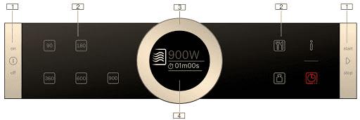 Cấu tạo của bảng điều khiển lò vi sóng bosch